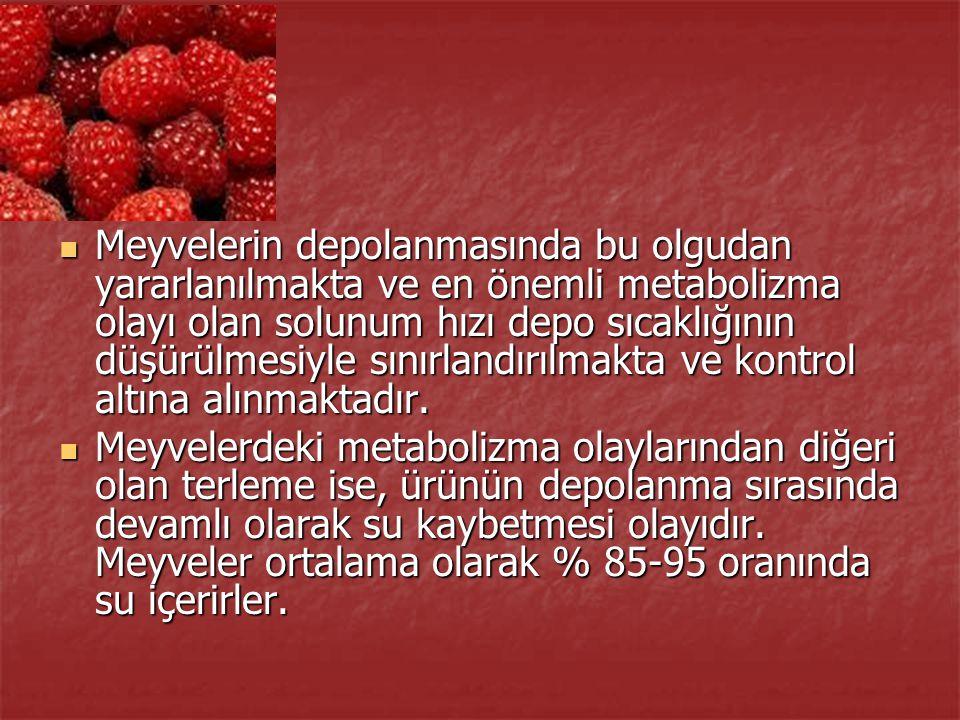 Meyvelerin depolanmasında bu olgudan yararlanılmakta ve en önemli metabolizma olayı olan solunum hızı depo sıcaklığının düşürülmesiyle sınırlandırılma