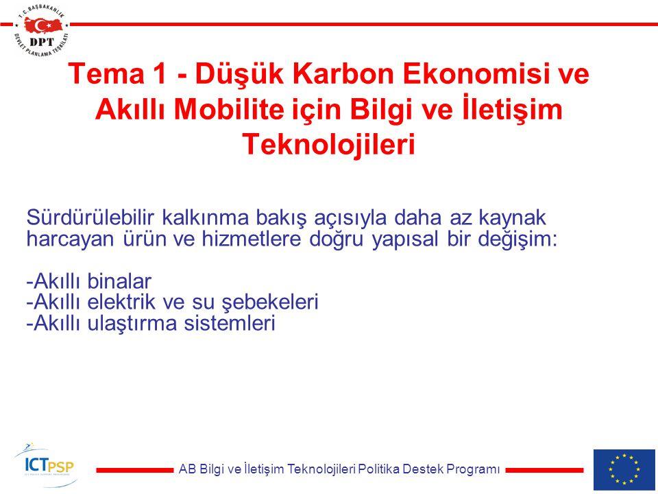 AB Bilgi ve İletişim Teknolojileri Politika Destek Programı Tema 1 - Düşük Karbon Ekonomisi ve Akıllı Mobilite için Bilgi ve İletişim Teknolojileri Sürdürülebilir kalkınma bakış açısıyla daha az kaynak harcayan ürün ve hizmetlere doğru yapısal bir değişim: -Akıllı binalar -Akıllı elektrik ve su şebekeleri -Akıllı ulaştırma sistemleri