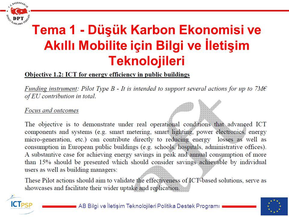 AB Bilgi ve İletişim Teknolojileri Politika Destek Programı Tema 5 – İnternet Tabanlı Hizmetler için Açık Yenilik Avrupa için Sayısal Gündem (DAE) -Yeni ürünler ve hizmetler için açık platformlar -Kullanıcıların ve vatandaşların inovasyona sürecine katılması -Ultra Hızlı Internet tabanlı hizmetlerin yaygınlaştırılması -Kentlerde inovasyon ekosistemlerinin oluşturulması -Yeni teknolojilerin ve yaklaşımların desteklenmesi (özellikle RFID teknolojisi ve nesnelerin interneti konsepti) AKILLI KENTLER