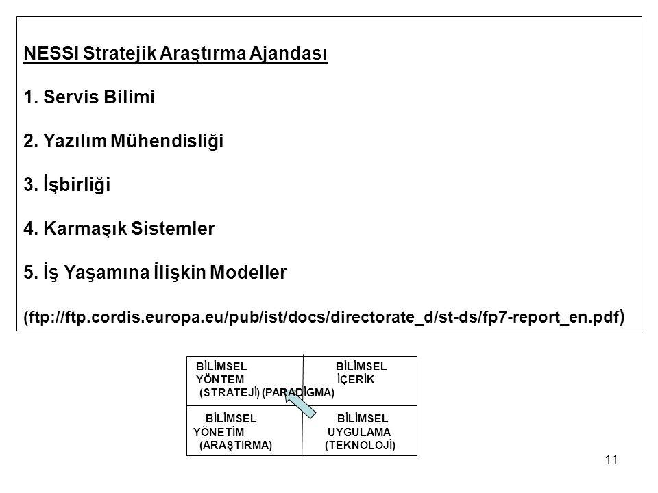 11 NESSI Stratejik Araştırma Ajandası 1. Servis Bilimi 2.