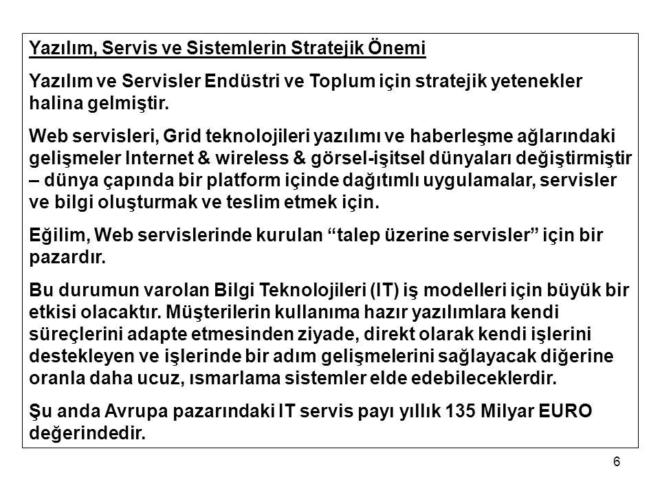 6 Yazılım, Servis ve Sistemlerin Stratejik Önemi Yazılım ve Servisler Endüstri ve Toplum için stratejik yetenekler halina gelmiştir. Web servisleri, G