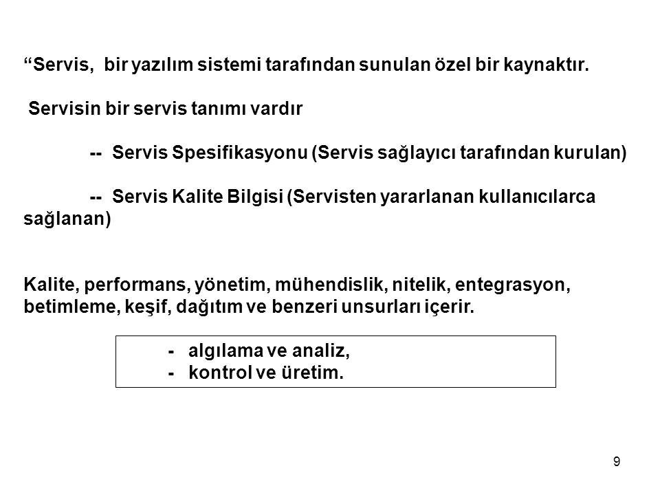 """9 """"Servis, bir yazılım sistemi tarafından sunulan özel bir kaynaktır. Servisin bir servis tanımı vardır -- Servis Spesifikasyonu (Servis sağlayıcı tar"""