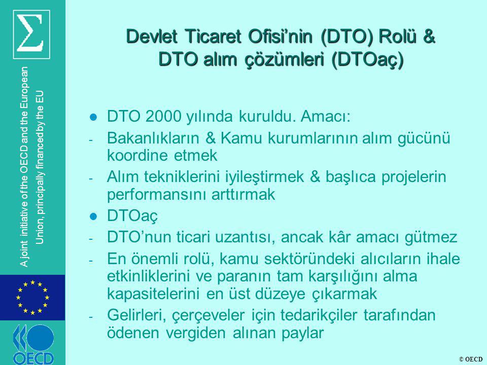 © OECD A joint initiative of the OECD and the European Union, principally financed by the EU DTOaç çerçeveleri Catalist markası altında, DTOaç'nin 5 çerçeve grubu bulunmaktadır l Danışmanlık hizmetleri l Kaynak hizmetleri (belli işlerin teslimi için) l IT yararına IT (donanım, yazılım ve altyapı) l İş çözümleri (belli iş ihtiyaçlarını karşılamaya yönelik tam bir baştan sona çözüm için) l Mülkiyet çözümleri (mülkiyet ve tesis yönetim hizmetleri, yemekhane ekipmanı, ofis ekipmanı, mobilya ve mefruşat dahil)