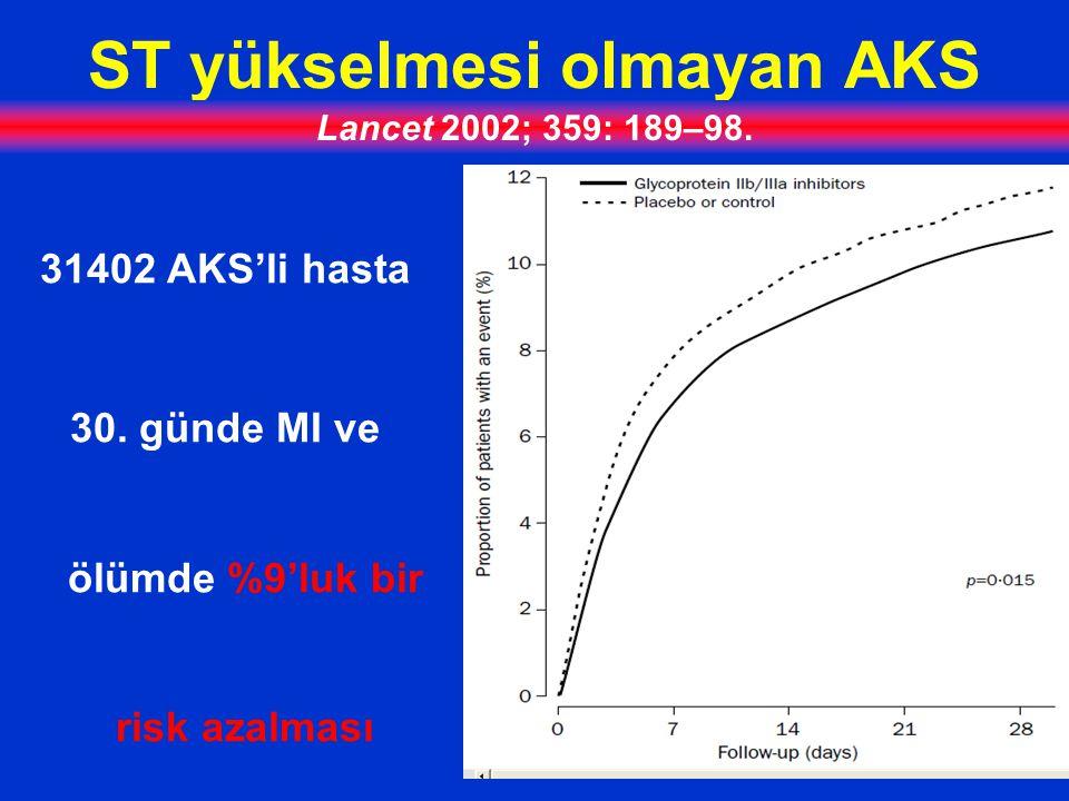 ST yükselmesi olmayan AKS 31402 AKS'li hasta 30.