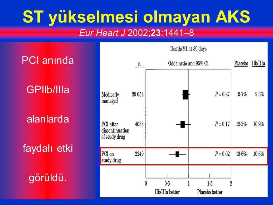 ST yükselmesi olmayan AKS PCI anında GPIIb/IIIa alanlarda faydalı etki görüldü.
