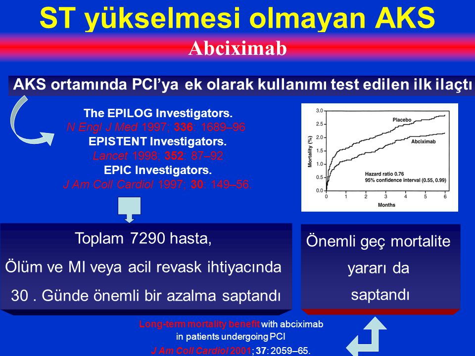 ST yükselmesi olmayan AKS Abciximab The EPILOG Investigators.