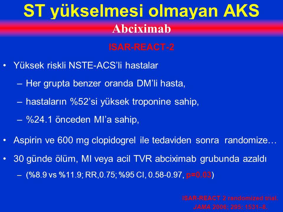 ST yükselmesi olmayan AKS Abciximab ISAR-REACT-2 Yüksek riskli NSTE-ACS'li hastalar –Her grupta benzer oranda DM'li hasta, –hastaların %52'si yüksek troponine sahip, –%24.1 önceden MI'a sahip, Aspirin ve 600 mg clopidogrel ile tedaviden sonra randomize… 30 günde ölüm, MI veya acil TVR abciximab grubunda azaldı –(%8.9 vs %11.9; RR,0.75; %95 CI, 0.58-0.97, p=0.03) ISAR-REACT 2 randomized trial.