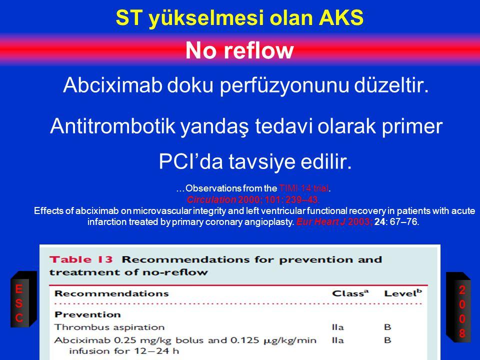 ST yükselmesi olan AKS No reflow Abciximab doku perfüzyonunu düzeltir.