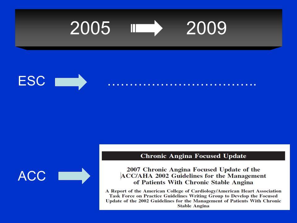 2005 2009 ESC……………………………. ACC