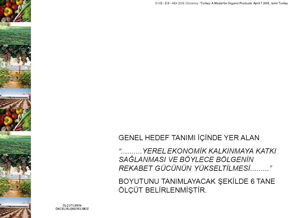 DIME - EIB - AEA 2008 Workshop 'Turkey: A Model for Organic Products' April 7 2008, Izmir Turkey ÖLÇÜTLERİN ÖNCELİKLENDİRİLMESİ GENEL HEDEF TANIMI İÇİ