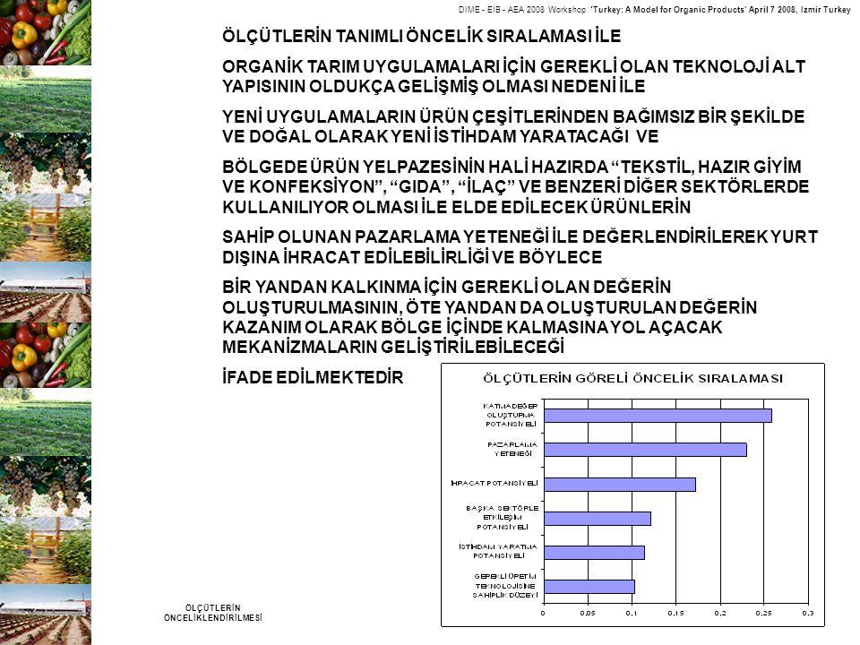DIME - EIB - AEA 2008 Workshop 'Turkey: A Model for Organic Products' April 7 2008, Izmir Turkey ÖLÇÜTLERİN ÖNCELİKLENDİRİLMESİ ÖLÇÜTLERİN TANIMLI ÖNC