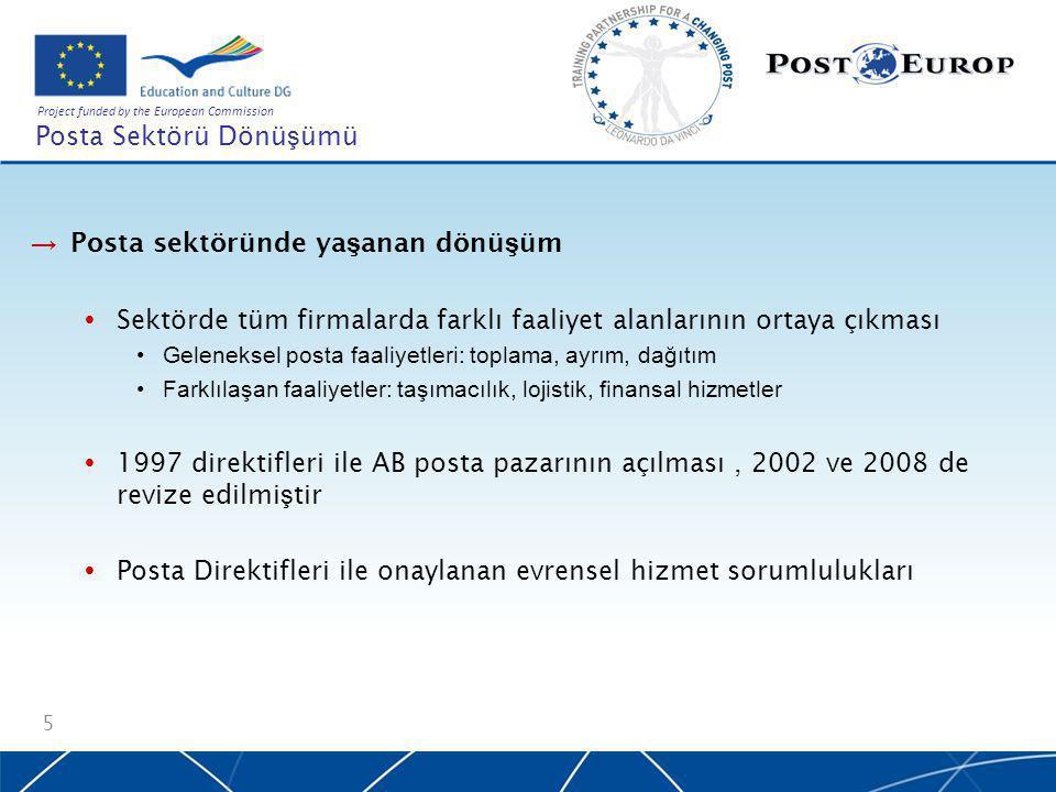 Project funded by the European Commission Posta Sektörü Dönü ş ümü → Posta sektöründe ya ş anan dönü ş üm  Sektörde tüm firmalarda farklı faaliyet alanlarının ortaya çıkması Geleneksel posta faaliyetleri: toplama, ayrım, dağıtım Farklılaşan faaliyetler: taşımacılık, lojistik, finansal hizmetler  1997 direktifleri ile AB posta pazarının açılması, 2002 ve 2008 de revize edilmi ş tir  Posta Direktifleri ile onaylanan evrensel hizmet sorumlulukları 5