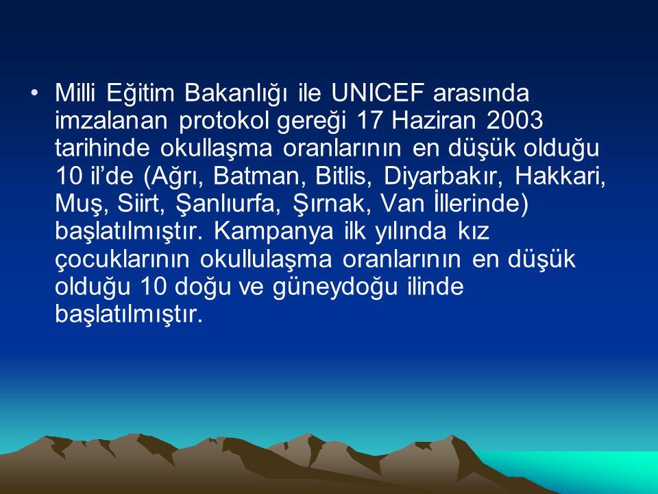 Milli Eğitim Bakanlığı ile UNICEF arasında imzalanan protokol gereği 17 Haziran 2003 tarihinde okullaşma oranlarının en düşük olduğu 10 il'de (Ağrı, B
