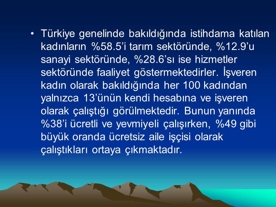 Türkiye genelinde bakıldığında istihdama katılan kadınların %58.5'i tarım sektöründe, %12.9'u sanayi sektöründe, %28.6'sı ise hizmetler sektöründe faa