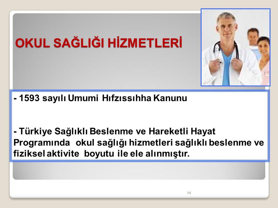 36 OKUL SAĞLIĞI HİZMETLERİ - 1593 sayılı Umumi Hıfzıssıhha Kanunu - Türkiye Sağlıklı Beslenme ve Hareketli Hayat Programında okul sağlığı hizmetleri sağlıklı beslenme ve fiziksel aktivite boyutu ile ele alınmıştır.