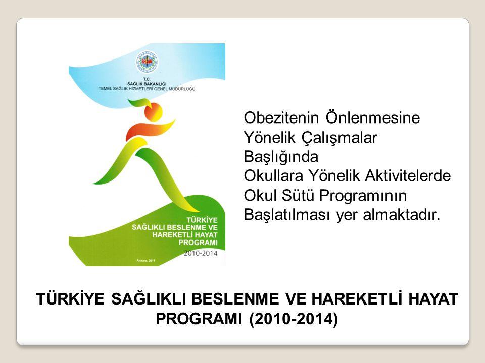 TÜRKİYE SAĞLIKLI BESLENME VE HAREKETLİ HAYAT PROGRAMI (2010-2014) Obezitenin Önlenmesine Yönelik Çalışmalar Başlığında Okullara Yönelik Aktivitelerde Okul Sütü Programının Başlatılması yer almaktadır.