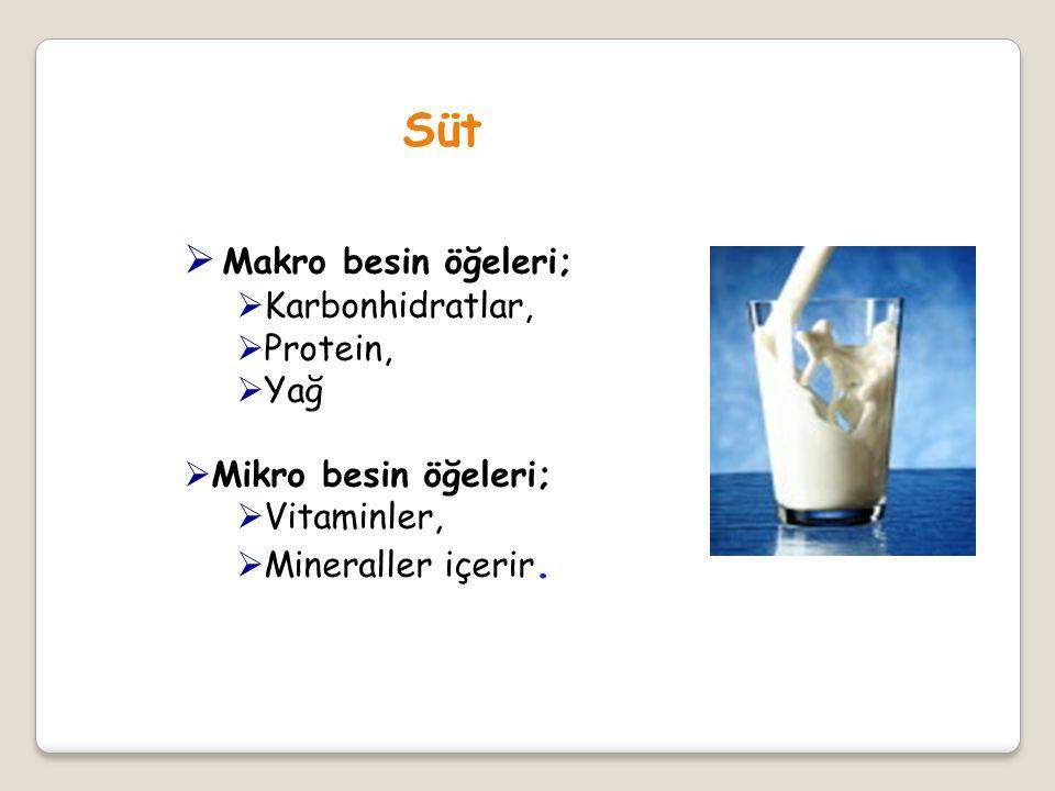 Süt  Makro besin öğeleri;  Karbonhidratlar,  Protein,  Yağ  Mikro besin öğeleri;  Vitaminler,  Mineraller içerir.