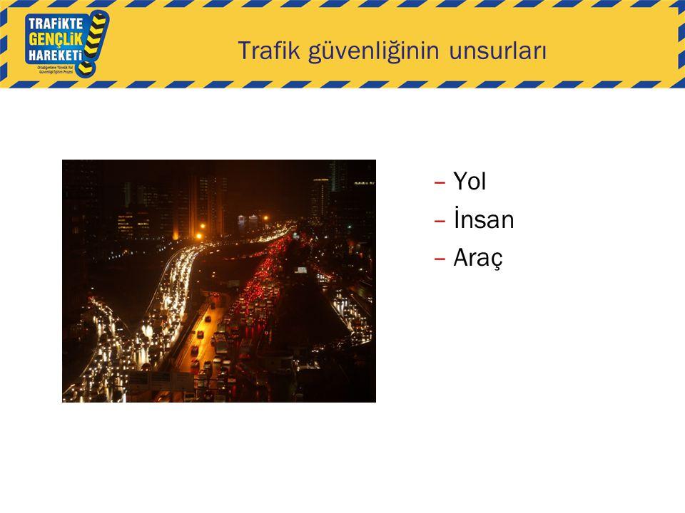 Trafik güvenliğinin unsurları –Yol –İnsan –Araç