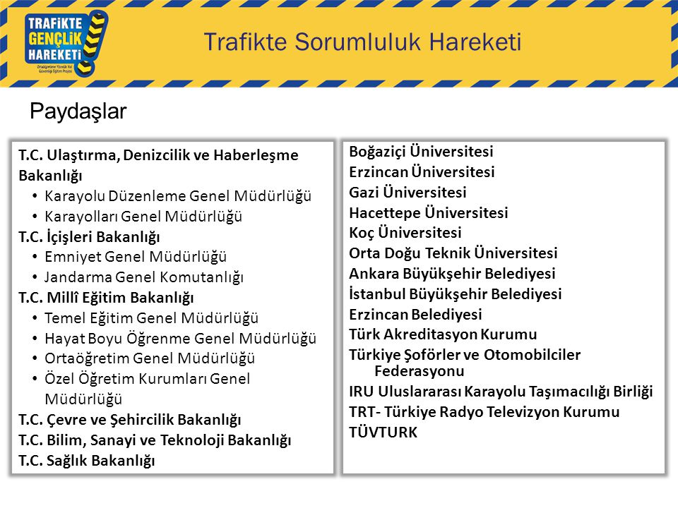 13 Hız ve fren mesafesi Kaynak: Speed management: a road safety manual for decision-makers and practitioners.