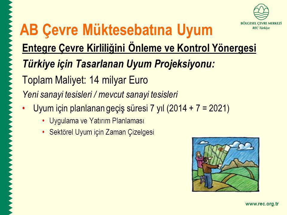 www.rec.org.tr AB Çevre Müktesebatına Uyum Entegre Çevre Kirliliğini Önleme ve Kontrol Yönergesi Türkiye için Tasarlanan Uyum Projeksiyonu: Toplam Mal
