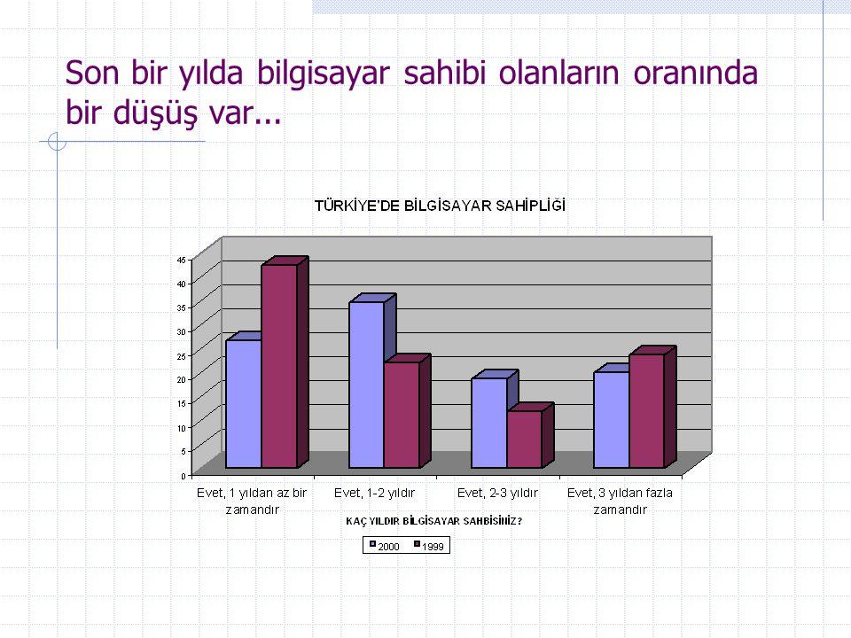 Yapılması gerekenler : Türkiye'de bilgisayar sahipliğini arttırmanın en önemli yolu bireylerin alabilecekleri bilgisayarları üretmek...