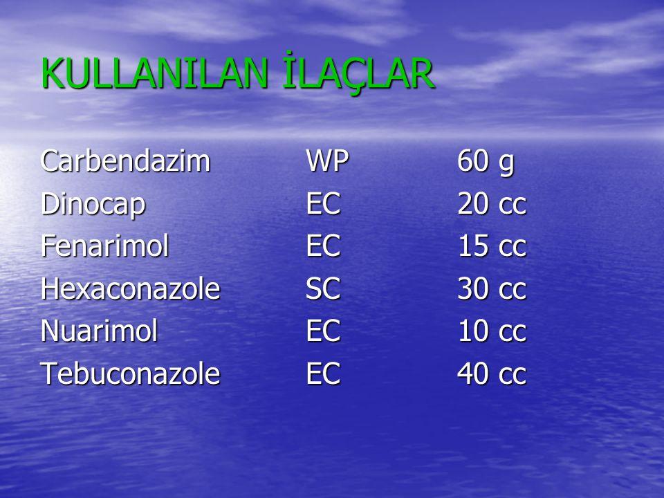 KULLANILAN İLAÇLAR CarbendazimWP 60 g DinocapEC 20 cc FenarimolEC 15 cc HexaconazoleSC 30 cc NuarimolEC 10 cc TebuconazoleEC 40 cc