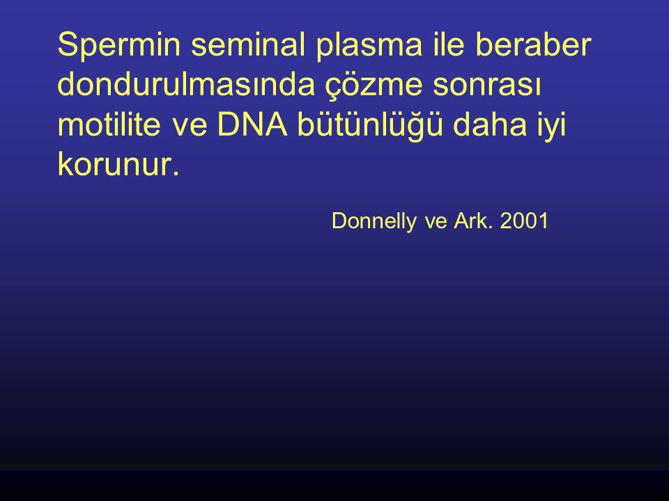 Spermin seminal plasma ile beraber dondurulmasında çözme sonrası motilite ve DNA bütünlüğü daha iyi korunur. Donnelly ve Ark. 2001