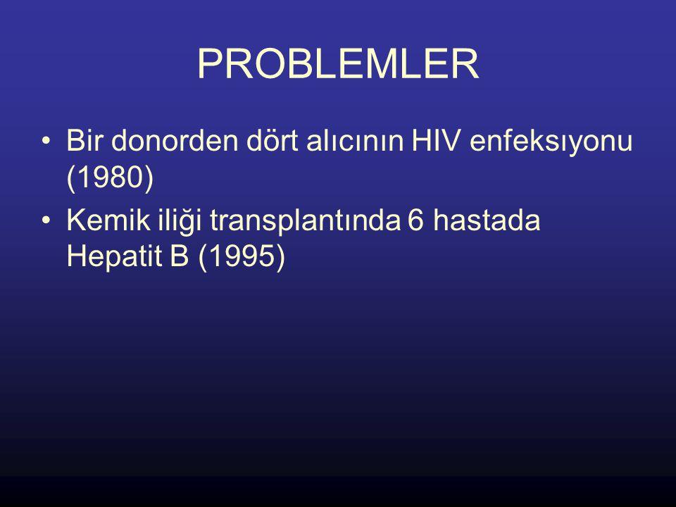 PROBLEMLER Bir donorden dört alıcının HIV enfeksıyonu (1980) Kemik iliği transplantında 6 hastada Hepatit B (1995)