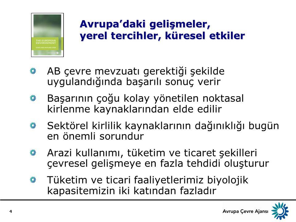 15 Türkiye'nin Göstergeler Açısından Sıralamadaki Yeri