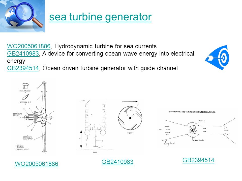 WO2005061886WO2005061886, Hydrodynamic turbine for sea currents GB2410983, A device for converting ocean wave energy into electrical energy GB2394514,