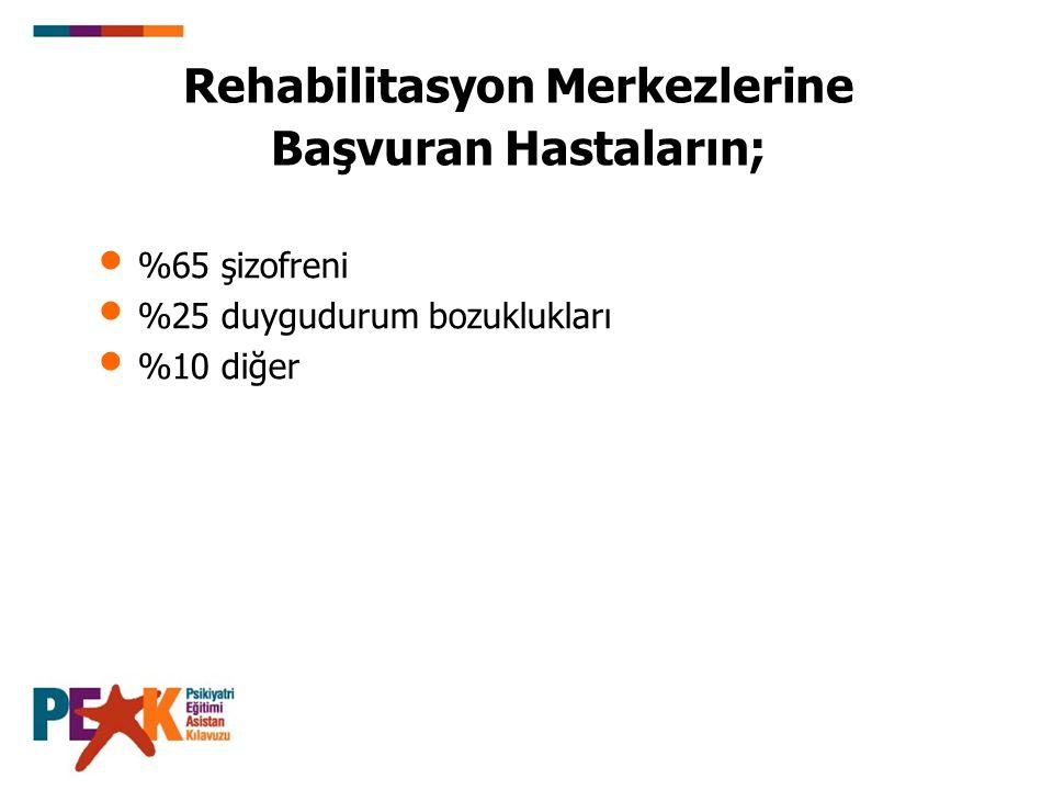 Rehabilitasyon Merkezlerine Başvuran Hastaların; %65 şizofreni %25 duygudurum bozuklukları %10 diğer