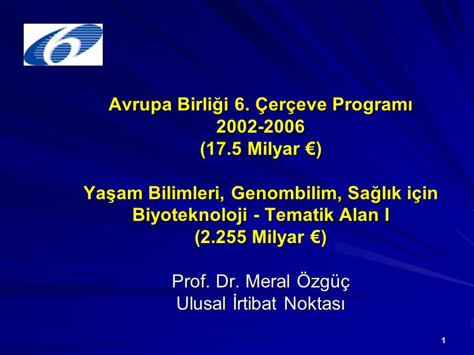 1 Avrupa Birliği 6. Çerçeve Programı 2002-2006 (17.5 Milyar €) Yaşam Bilimleri, Genombilim, Sağlık için Biyoteknoloji - Tematik Alan I (2.255 Milyar €