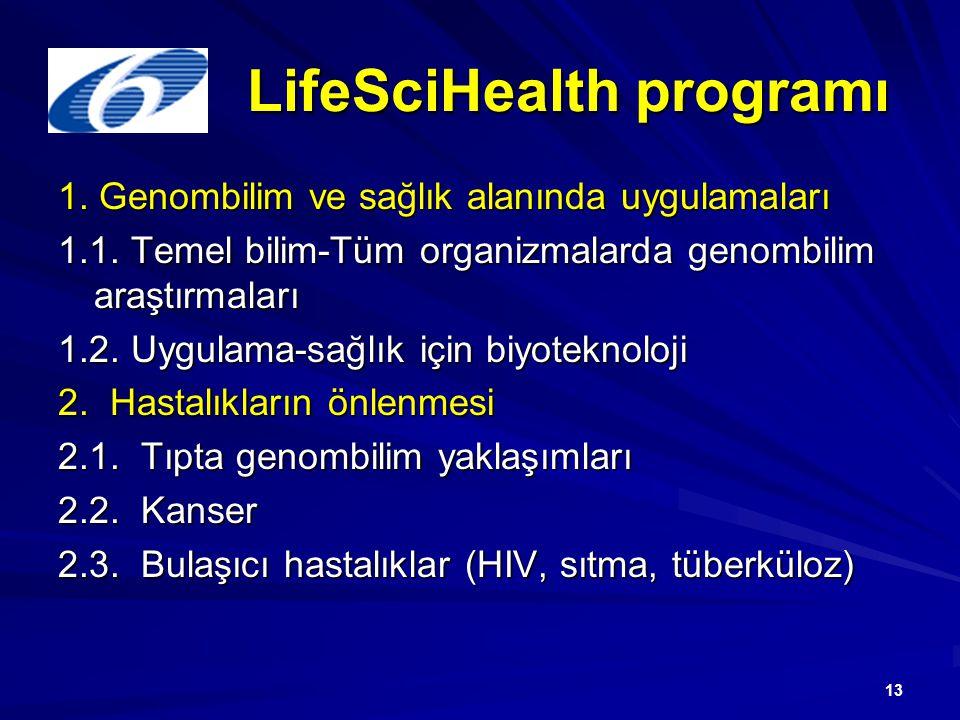 13 LifeSciHealth programı 1. Genombilim ve sağlık alanında uygulamaları 1.1. Temel bilim-Tüm organizmalarda genombilim araştırmaları 1.2. Uygulama-sağ