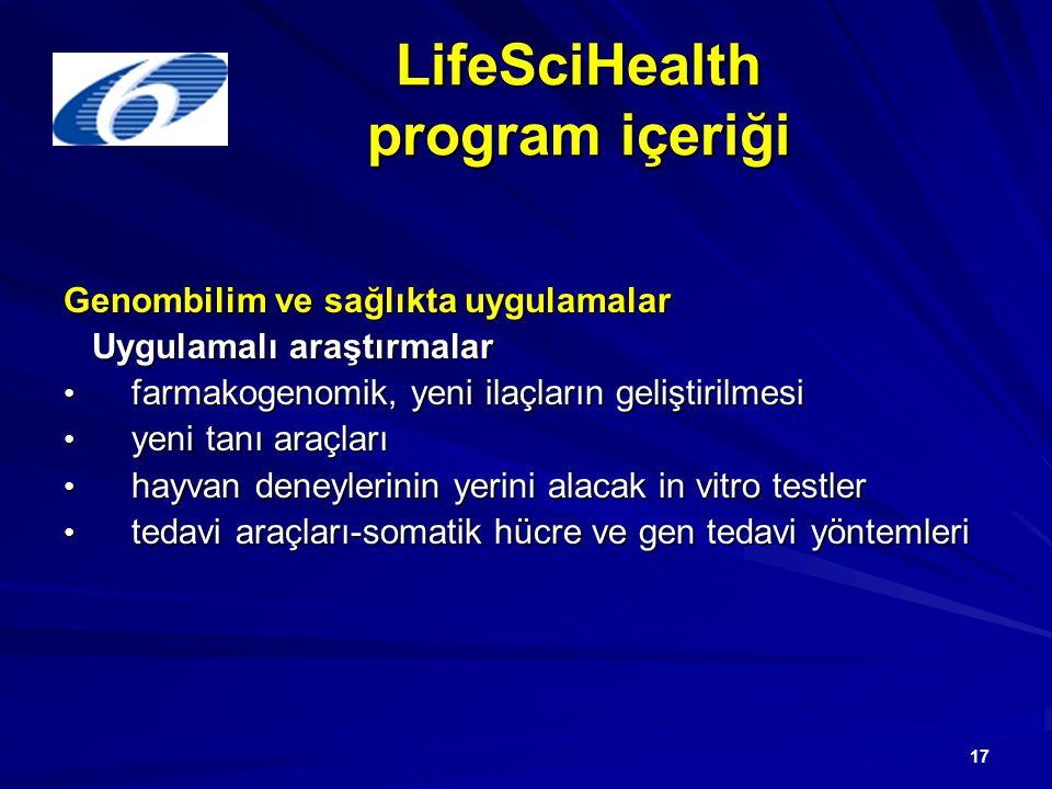 17 LifeSciHealth program içeriği Genombilim ve sağlıkta uygulamalar Uygulamalı araştırmalar Uygulamalı araştırmalar farmakogenomik, yeni ilaçların gel