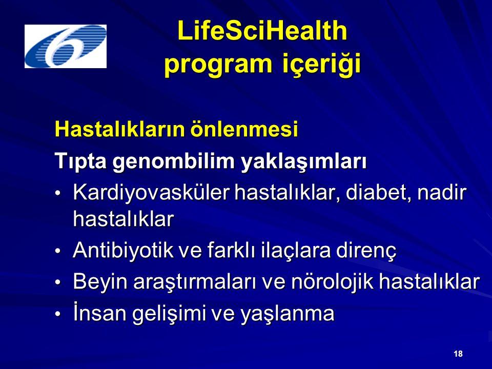 18 LifeSciHealth program içeriği Hastalıkların önlenmesi Tıpta genombilim yaklaşımları Kardiyovasküler hastalıklar, diabet, nadir hastalıklar Kardiyov