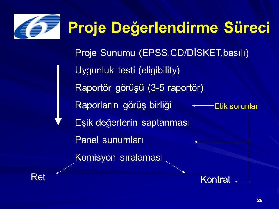 26 Proje Değerlendirme Süreci Proje Sunumu (EPSS,CD/DİSKET,basılı) Uygunluk testi (eligibility) Raportör görüşü (3-5 raportör) Raporların görüş birliğ