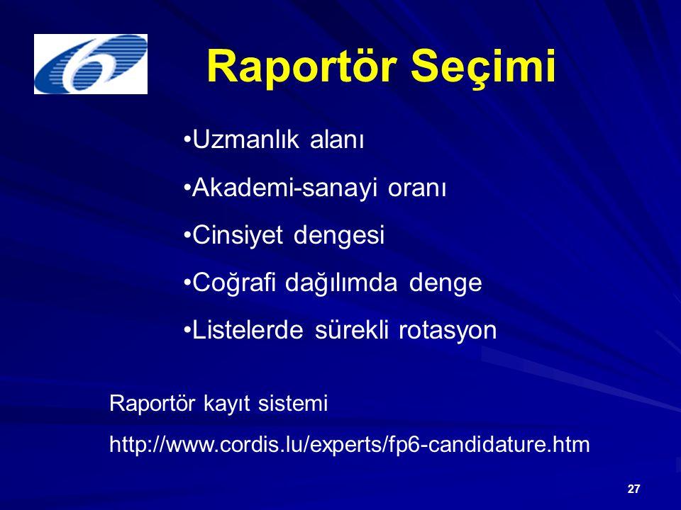 27 Raportör Seçimi Uzmanlık alanı Akademi-sanayi oranı Cinsiyet dengesi Coğrafi dağılımda denge Listelerde sürekli rotasyon Raportör kayıt sistemi htt
