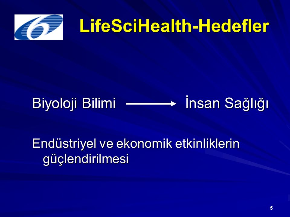 5 LifeSciHealth-Hedefler Biyoloji Bilimi İnsan Sağlığı Endüstriyel ve ekonomik etkinliklerin güçlendirilmesi