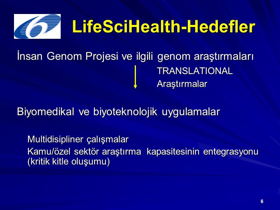 6 LifeSciHealth-Hedefler İnsan Genom Projesi ve ilgili genom araştırmaları TRANSLATIONALAraştırmalar Biyomedikal ve biyoteknolojik uygulamalar Multidi