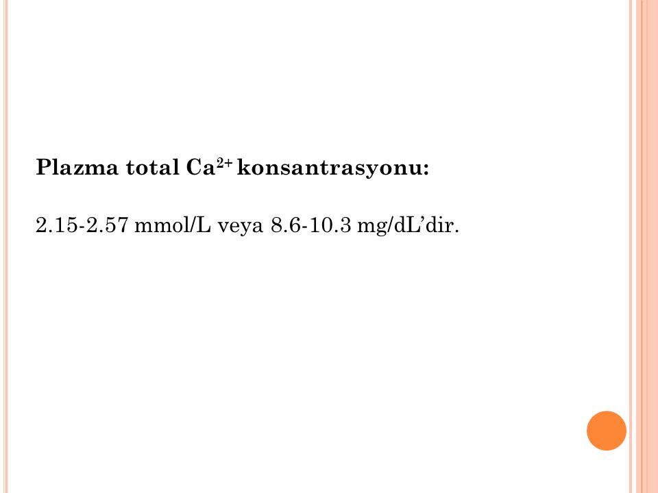 Plazma total Ca 2+ konsantrasyonu: 2.15-2.57 mmol/L veya 8.6-10.3 mg/dL'dir.