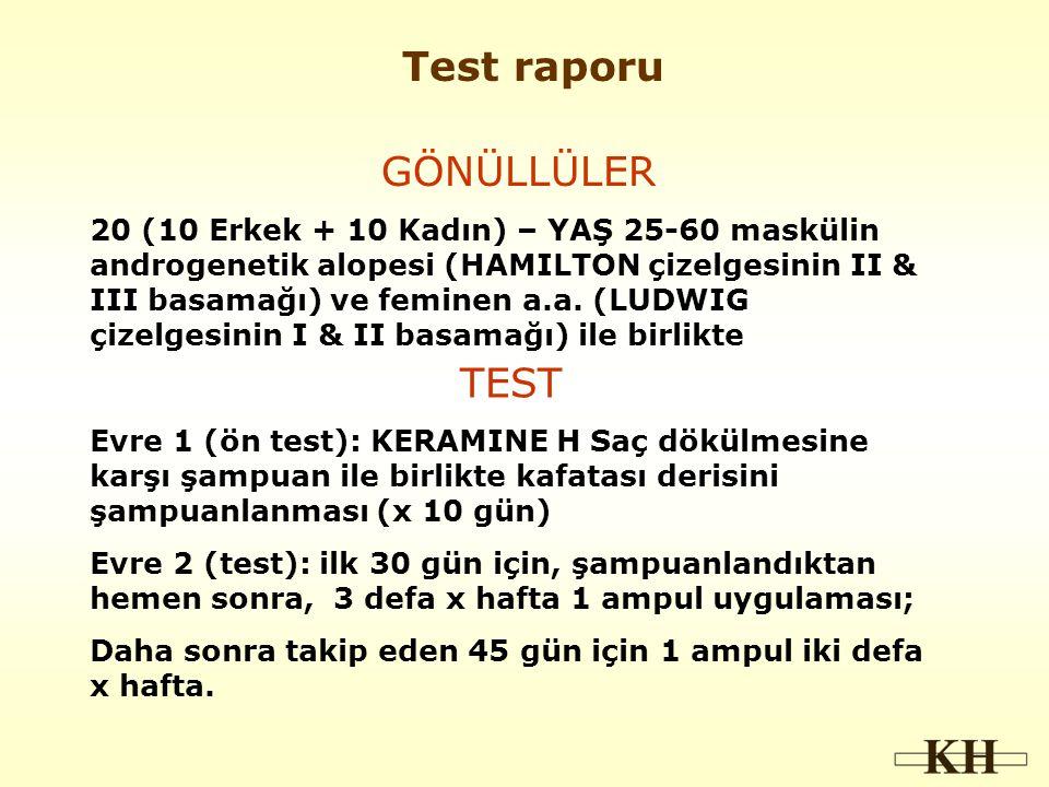 Test raporu GÖNÜLLÜLER 20 (10 Erkek + 10 Kadın) – YAŞ 25-60 maskülin androgenetik alopesi (HAMILTON çizelgesinin II & III basamağı) ve feminen a.a. (L