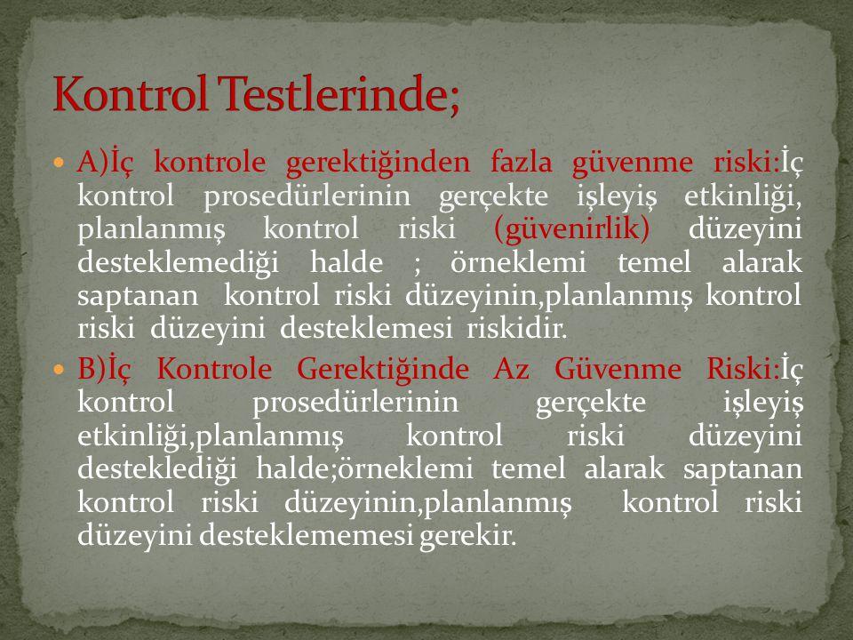 A)İç kontrole gerektiğinden fazla güvenme riski:İç kontrol prosedürlerinin gerçekte işleyiş etkinliği, planlanmış kontrol riski (güvenirlik) düzeyini desteklemediği halde ; örneklemi temel alarak saptanan kontrol riski düzeyinin,planlanmış kontrol riski düzeyini desteklemesi riskidir.