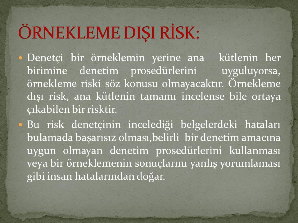 Denetçi bir örneklemin yerine ana kütlenin her birimine denetim prosedürlerini uyguluyorsa, örnekleme riski söz konusu olmayacaktır. Örnekleme dışı ri