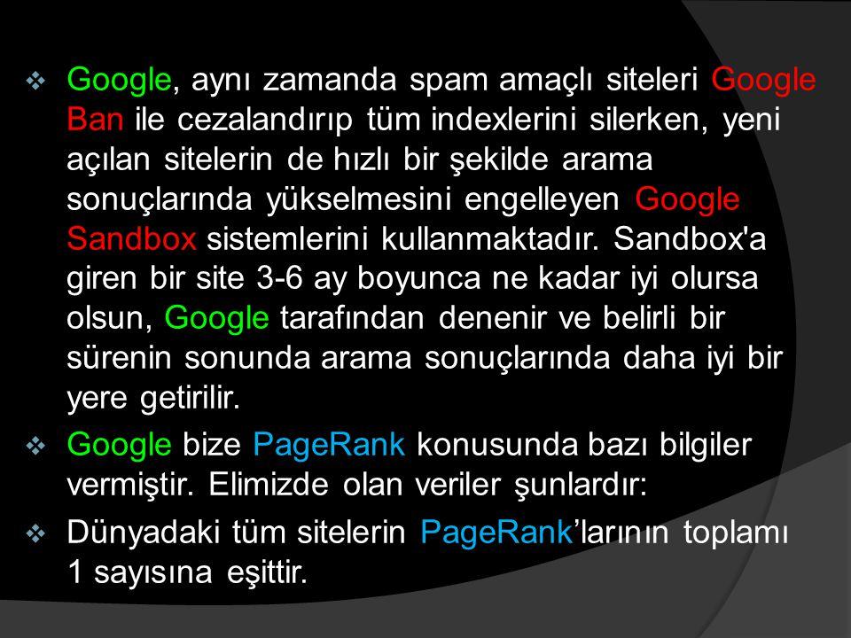  Google, aynı zamanda spam amaçlı siteleri Google Ban ile cezalandırıp tüm indexlerini silerken, yeni açılan sitelerin de hızlı bir şekilde arama sonuçlarında yükselmesini engelleyen Google Sandbox sistemlerini kullanmaktadır.