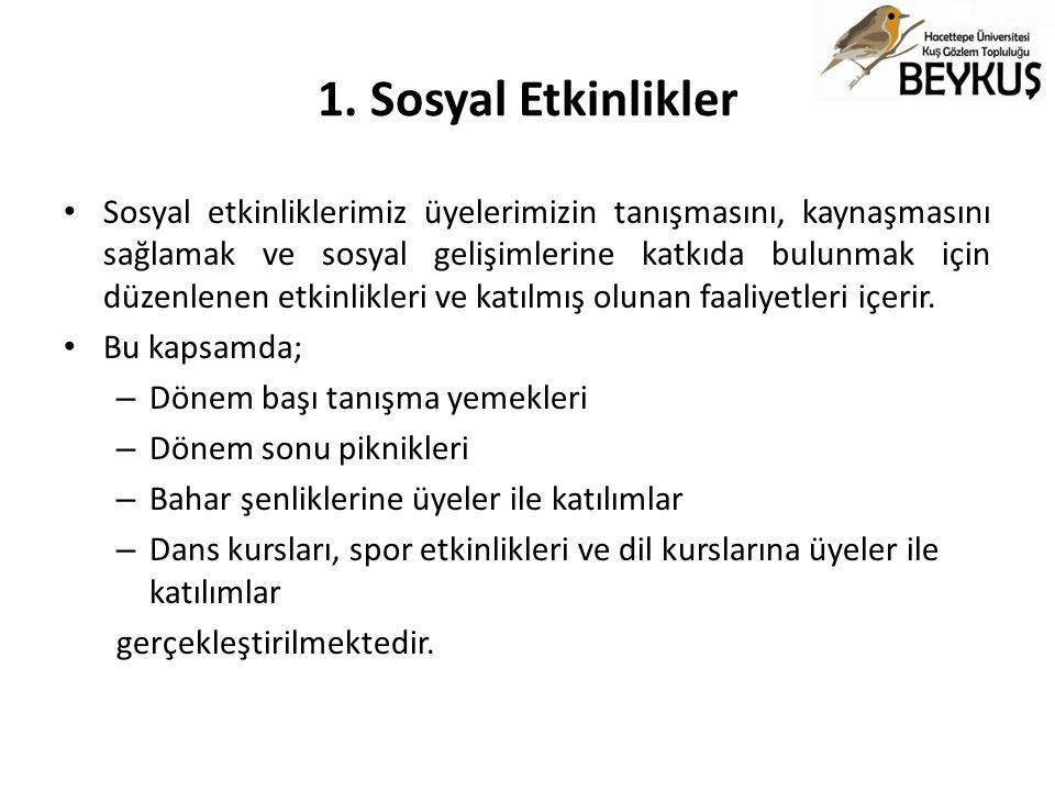 2.Bilimsel Etkinlikler b.