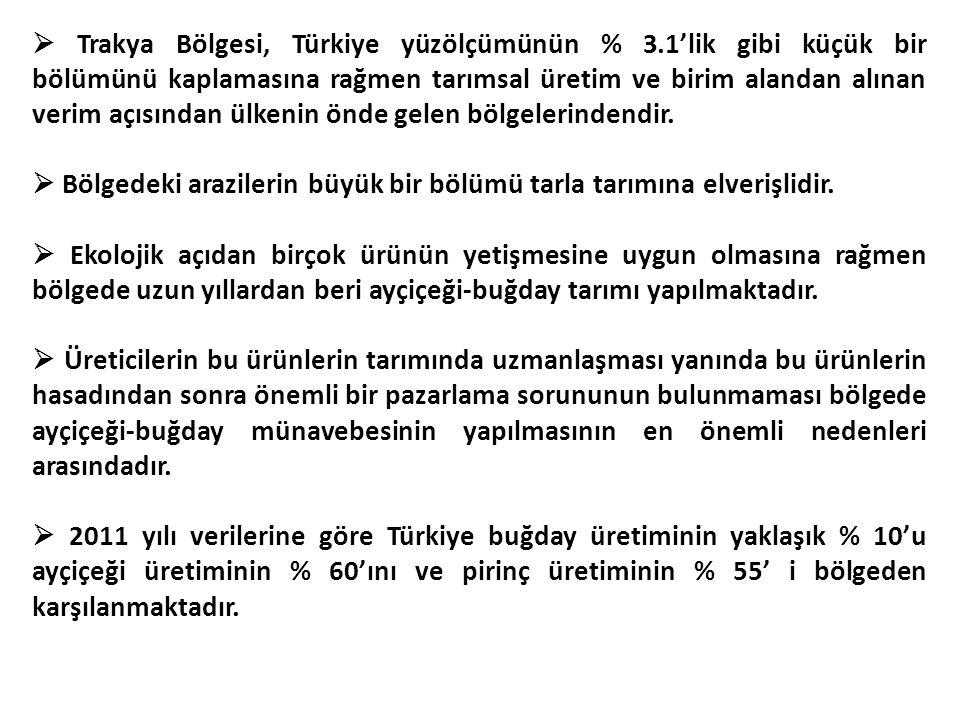  Trakya Bölgesi, Türkiye yüzölçümünün % 3.1'lik gibi küçük bir bölümünü kaplamasına rağmen tarımsal üretim ve birim alandan alınan verim açısından ülkenin önde gelen bölgelerindendir.