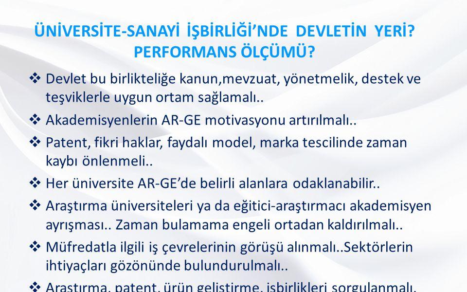 ÜNİVERSİTE-SANAYİ İŞBİRLİĞİ'NDE DEVLETİN YERİ.PERFORMANS ÖLÇÜMÜ.