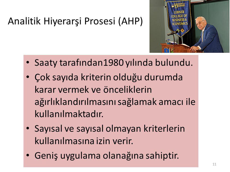 11 Analitik Hiyerarşi Prosesi (AHP) Saaty tarafından1980 yılında bulundu. Çok sayıda kriterin olduğu durumda karar vermek ve önceliklerin ağırlıklandı