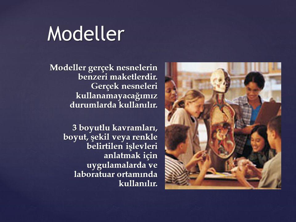 Modeller Modeller gerçek nesnelerin benzeri maketlerdir. Gerçek nesneleri kullanamayacağımız durumlarda kullanılır. 3 boyutlu kavramları, boyut, şekil