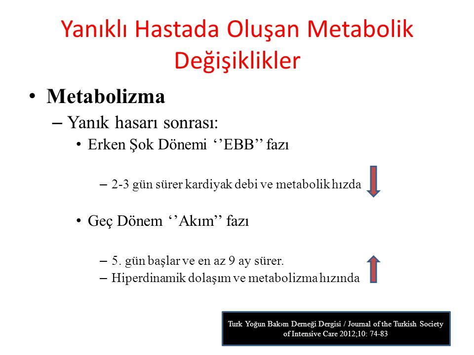 Yanıklı Hastada Oluşan Metabolik Değişiklikler Metabolizma – Yanık hasarı sonrası: Erken Şok Dönemi ''EBB'' fazı – 2-3 gün sürer kardiyak debi ve metabolik hızda Geç Dönem ''Akım'' fazı – 5.